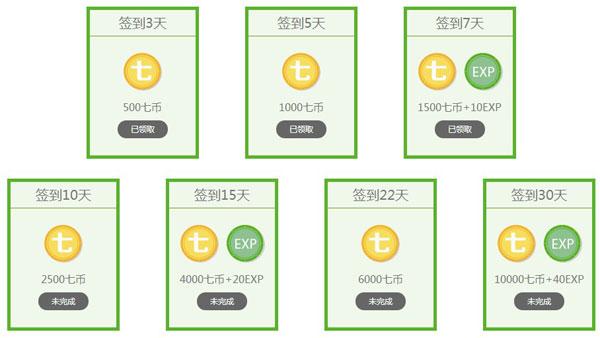 钱七七(现七七网)试玩赚钱签到图